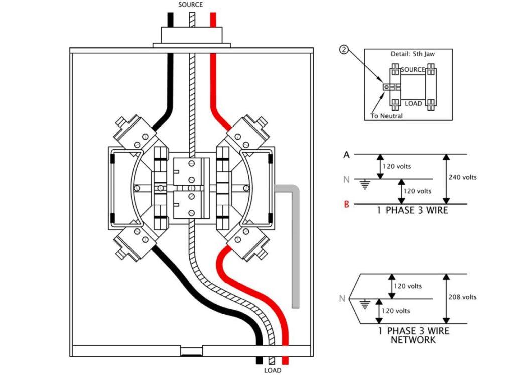 Metering Specs Holy Cross Energy